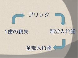 無題1.jpgのサムネール画像のサムネール画像